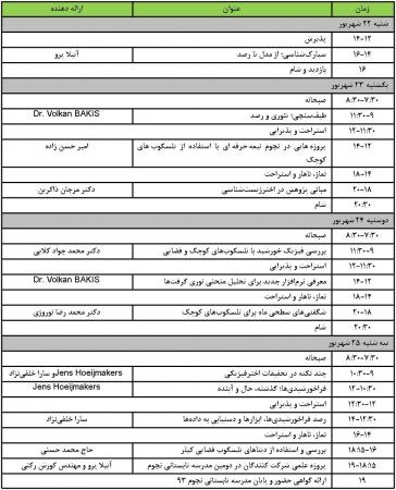 Time Schedule (Summer School 2014)
