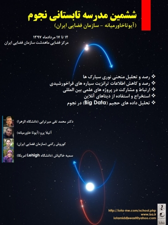 6th Summer School of Astronomy (For Iranian)